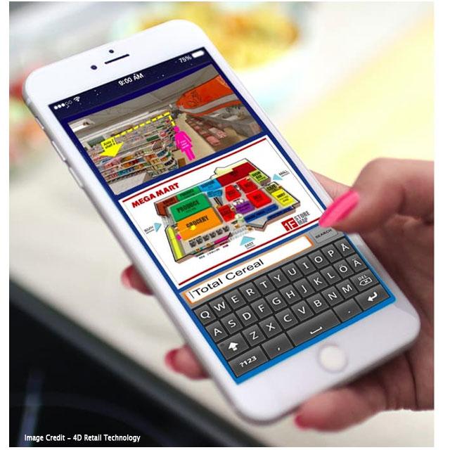 4D Retail Technology